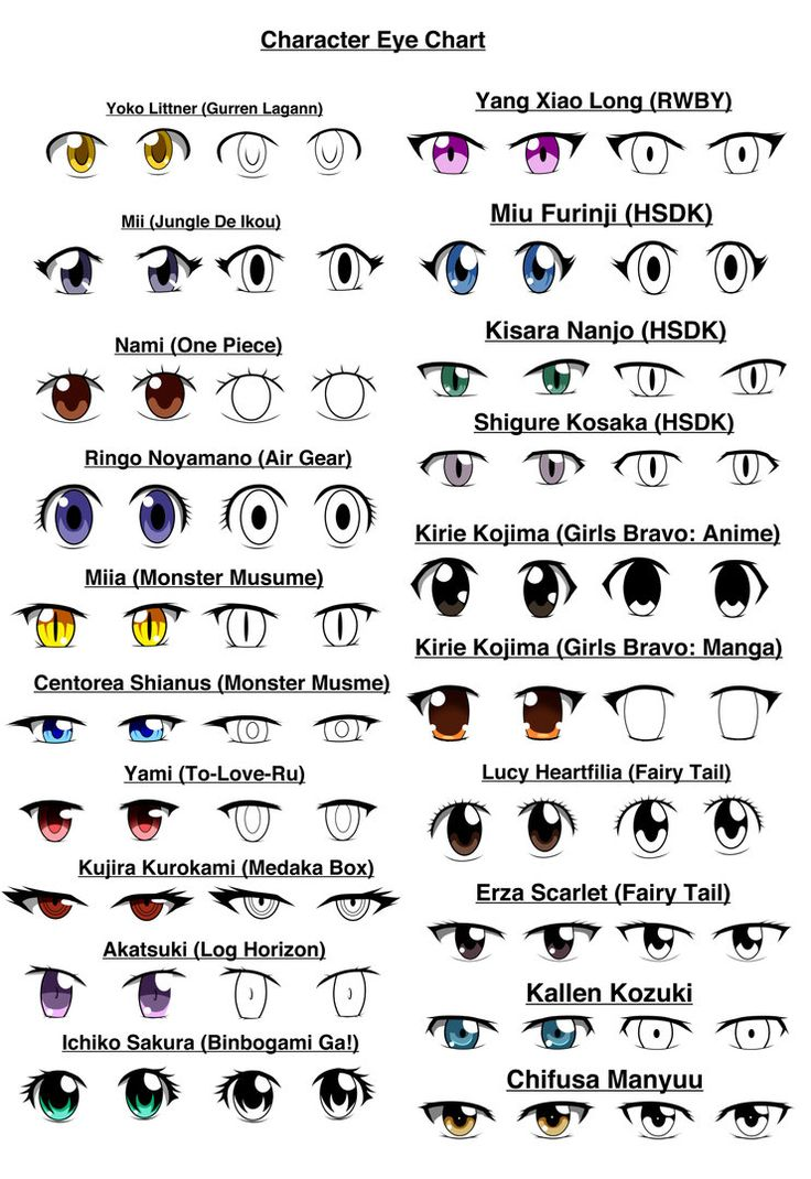 """This is a little ongoing side project I've been working on. Inspired by 's """"Different Anime Eyes"""" tutorials. Links below: fav.me/d36oncw fav.me/d36ond0 Rather than go out and redraw a bunch of diff..."""