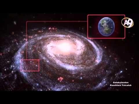 Dünya'mızın Evrendeki Yeri ve Yabancı Galaksiler - YouTube