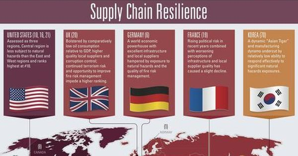 EBN - Hailey Lynne McKeefry - Safe Supply Chain Destinations: The Geography of Resilience | Logistics | Pinterest | Supply chain, Geography and Supply chain ma…