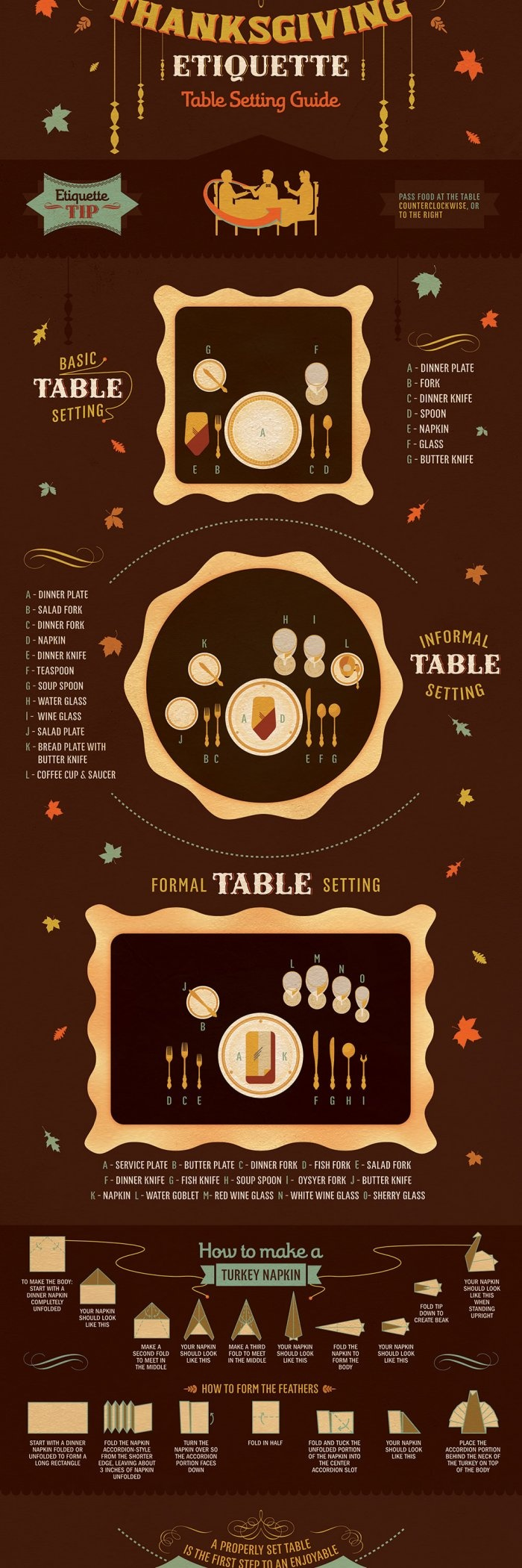 Thanksgiving Table Setting Ideas Eitquette Tips To Make Your Meal A Success Find EtiquetteDining