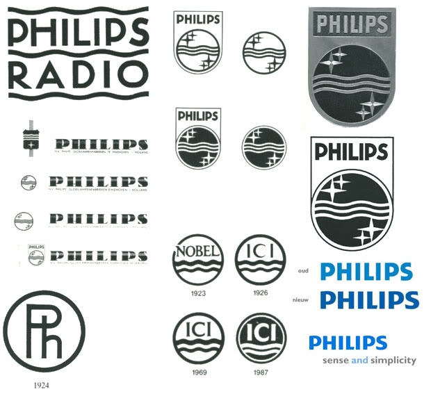 evolution of philips logo 124 years of philips. Black Bedroom Furniture Sets. Home Design Ideas