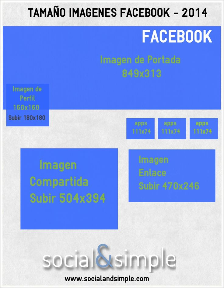 #Infografia Tamaño Imágenes #Facebook 2014