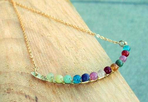 """DIY Anthropologie """"Perched Harmonies"""" Necklace"""