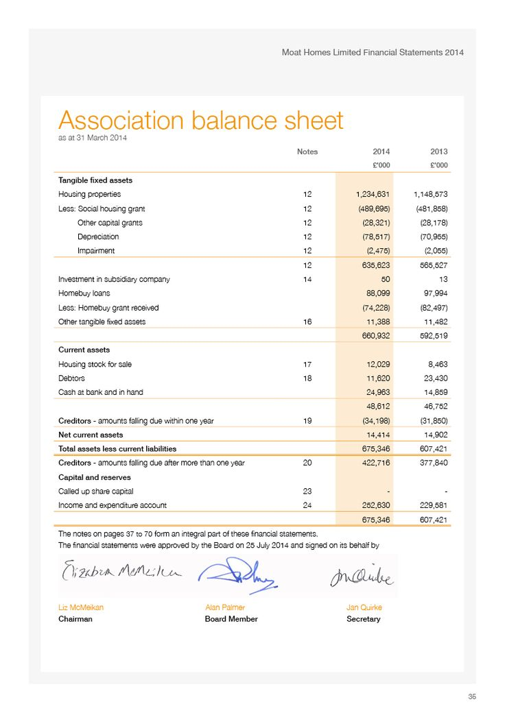 Best Annual ReportsFinancial Statements Images On