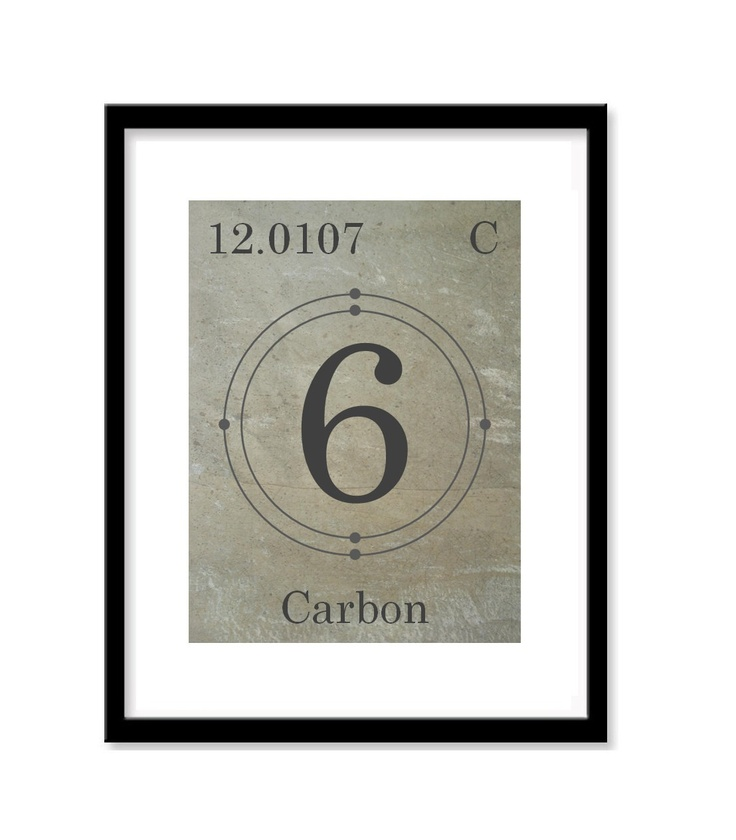 Periodic Table Wall Art Set Of 1 Vintage Scientific Prints Educational Art Home Decor