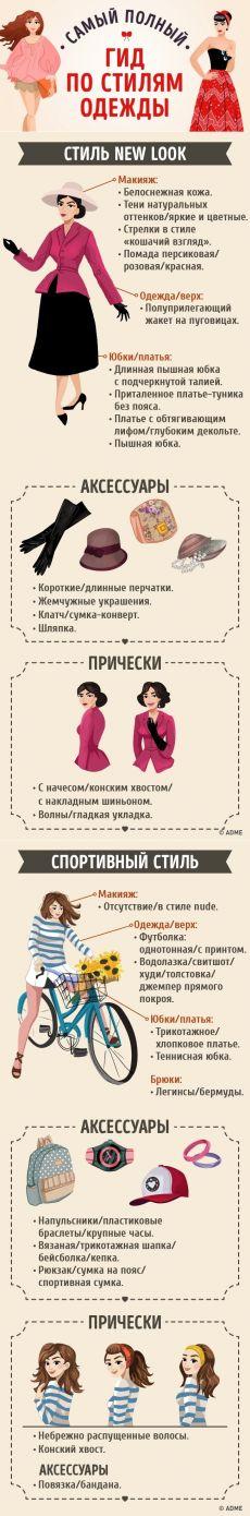Гид по стилям одежды от AdMe.ru
