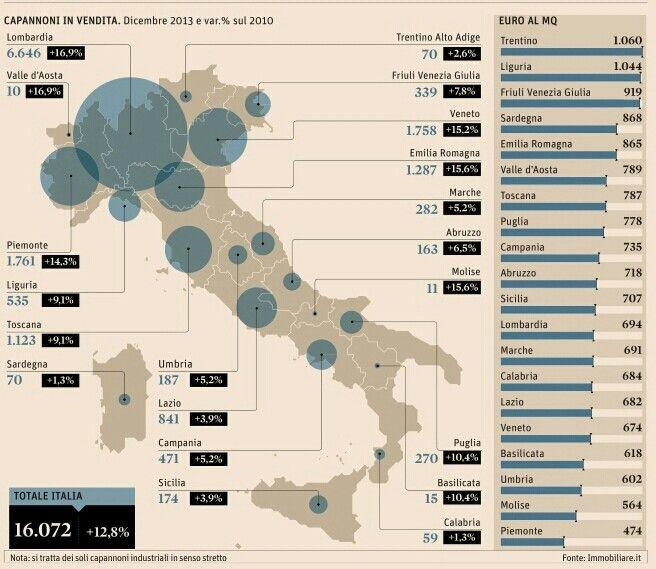 L'Italia dei capannoni un vendita...