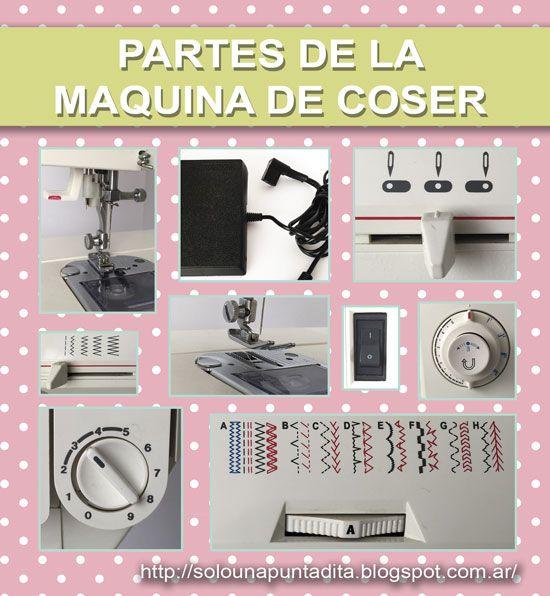 Sólo una puntadita...: Partes de la Máquina de Coser. ¡Preparándonos para coser!