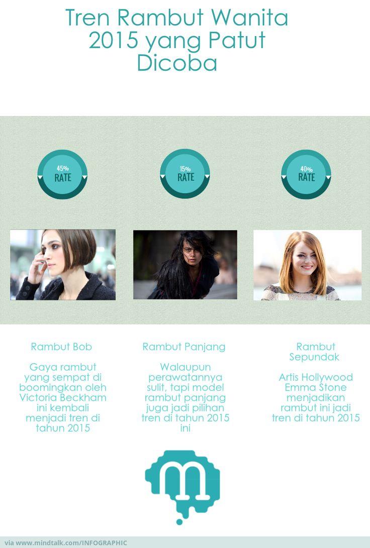 Tren Rambut Wanita 2015 yang Patut Dicoba