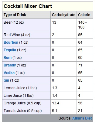 Chart 1. Examples of Sugar Alcohols in Foods