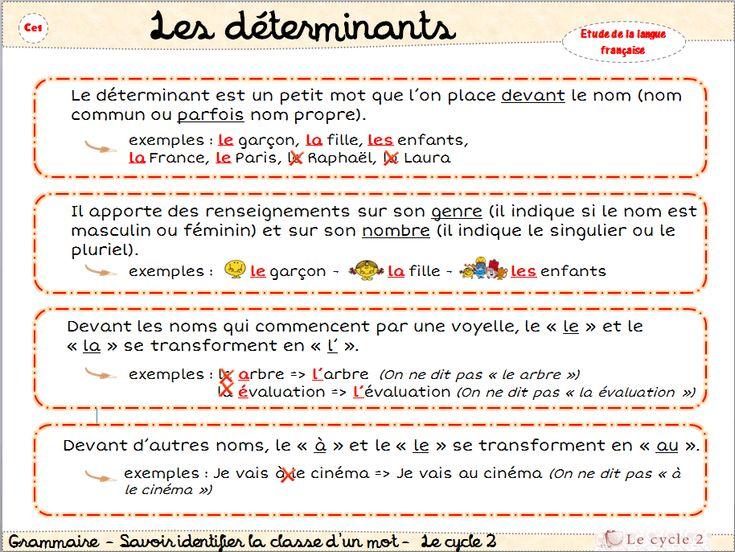 Grammaire ce1 - Le déterminant