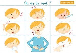 Très tôt vous êtes confrontés à la douleur de vos enfants. De la poussée des dents aux maux de ventre ou encore de tête, il n'est pas toujours facile de l'évaluer,  surtout si votre enfant communique peu. Pour vous aider à communiquer avec vos loulous, voici des outils pour évaluer sa douleur afin que cela soit plus concret pour vous et que vous sachiez quoi faire.