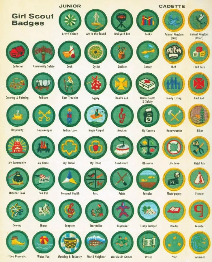 Found 1964 girl scouts badges in 2020 girl scout badges