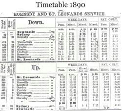 Train timetable between Hornsby and St Leonards on the North Shore Line of Sydney in 1890.