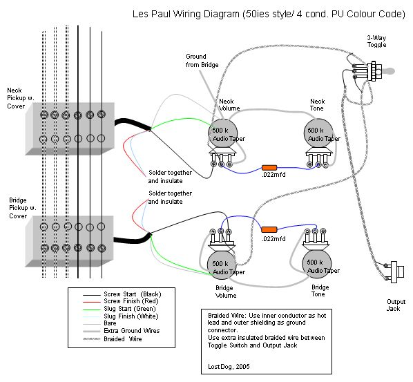 Wiring Library Page 3 Guitar Wiring Diagrams In 2019