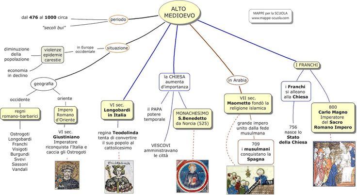 ALTO+MEDIOEVO.LUI.jpg (1600×876)