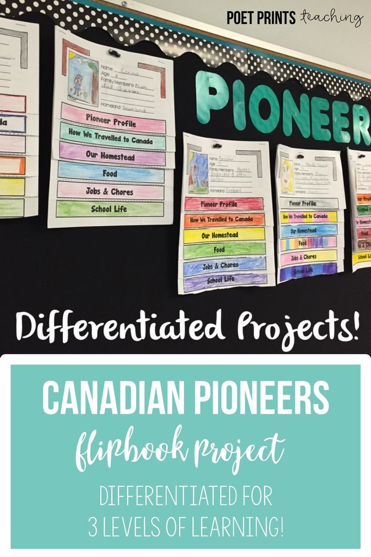 We had fun pretending to be pioneers with this flipbook project. I loved that I could easily differentiate it by picking one of the three levels for each of my students.  It's perfect for Canadian Social Studies curriculum.