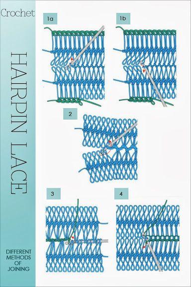 Hairpin lace crochet - Joining loops ༺✿ƬⱤღ  http://www.pinterest.com/teretegui/✿༻