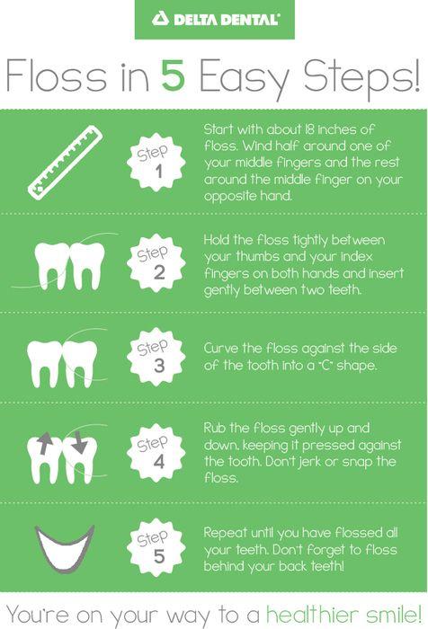 Best interesting dental facts images on pinterest