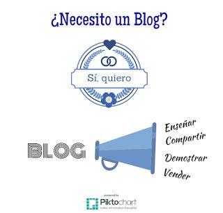Necesito y quiero un Blog