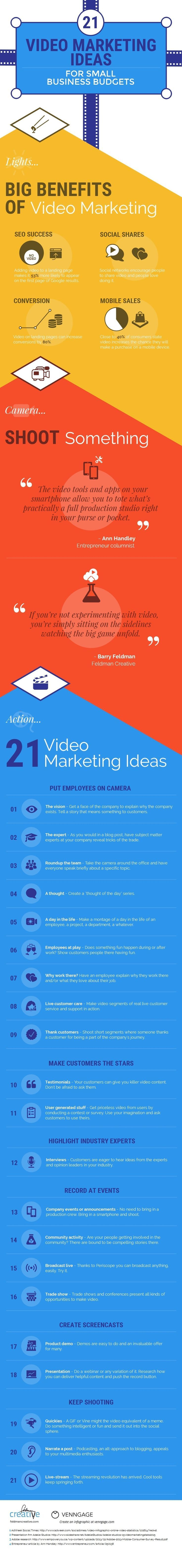 #Content - Making captivating and effective marketing videos doesn't cost as much as you think. #Web #Marketing #Business #Entrepreneur #Startup #Digital #Tech