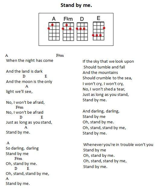 stand by me ukulele chords pdf
