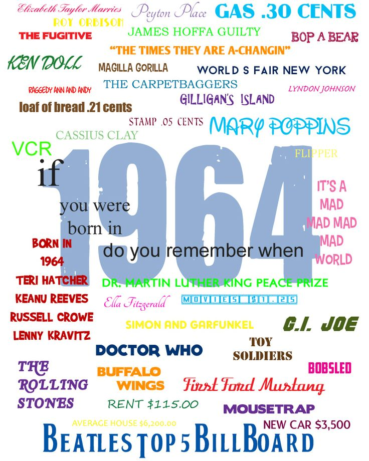 1964 facts in color