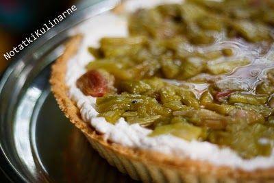 notatki kulinarne: Tarta z rabarbarem