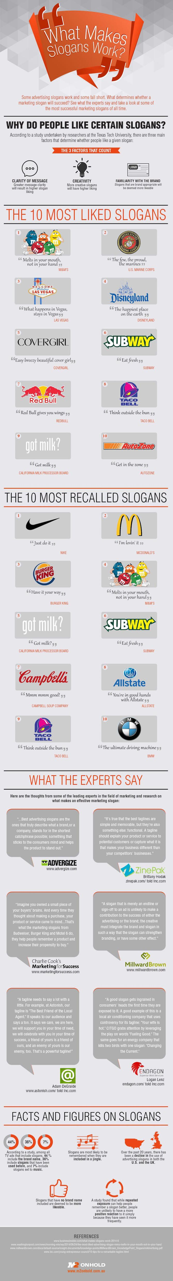 20 of the Most Memorable Brand Slogans [Infographic]