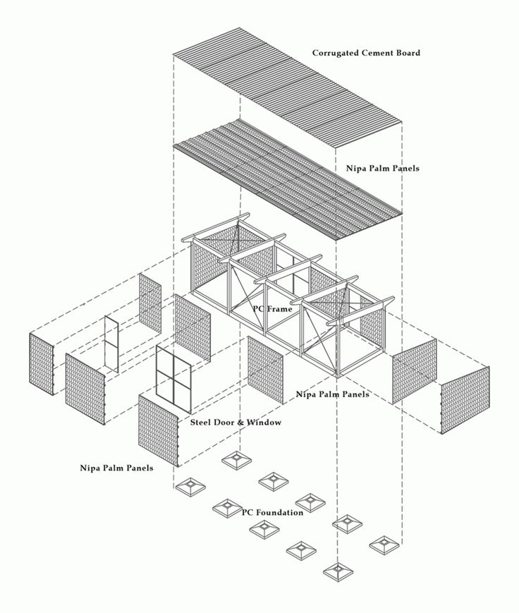 270 Best Images About Architectural Drawings On Pinterest Architecture Architecture Drawings And Drawings