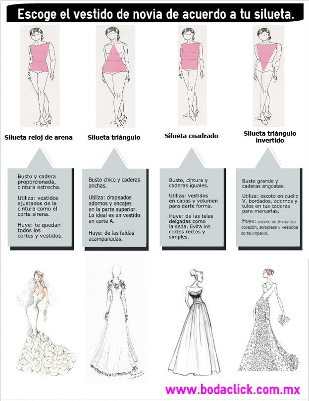 Vestido de novia / Silueta de la novia www.bodaclick.com.mx