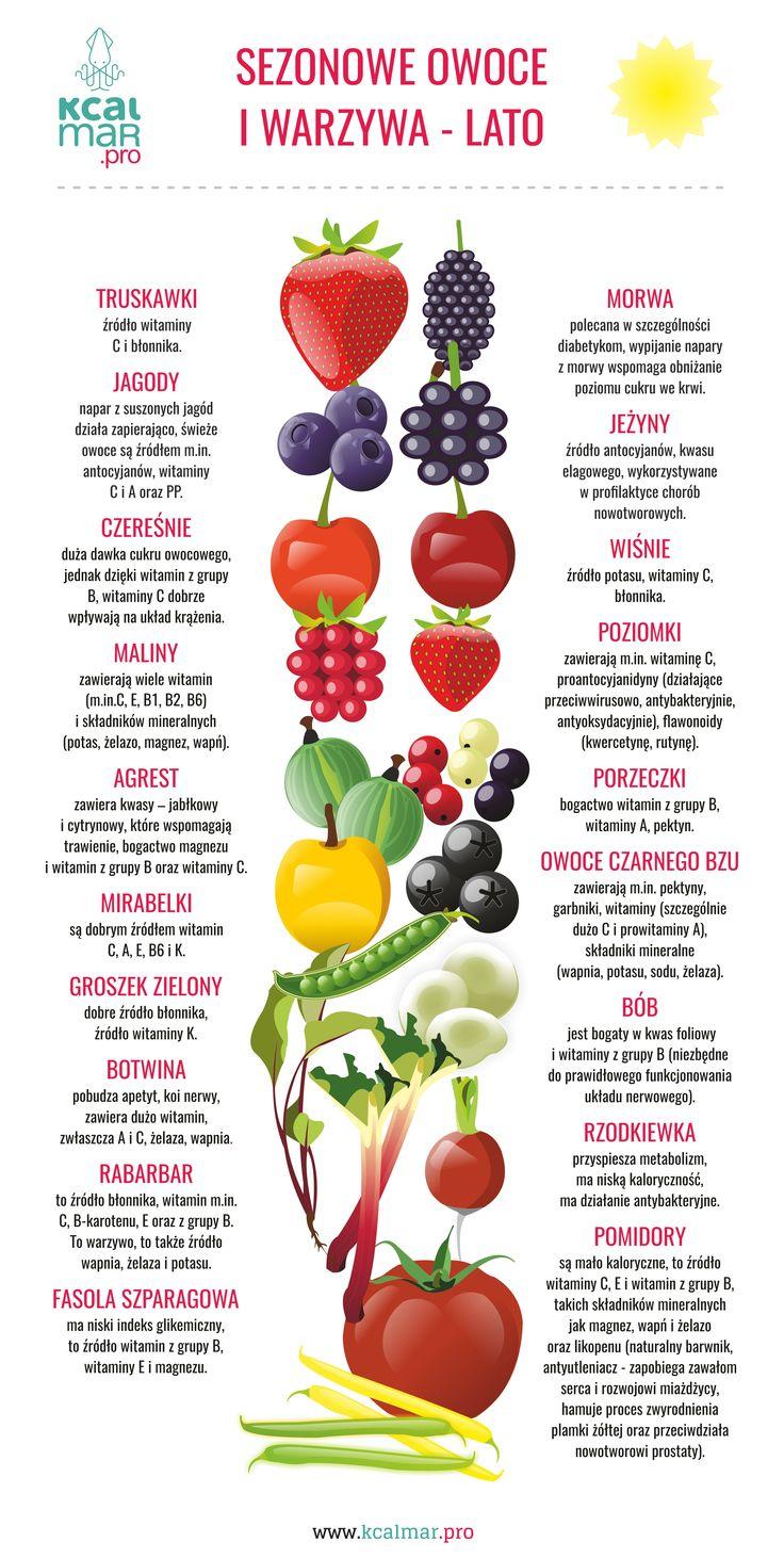 Sezonowe owoce i warzywa - lato
