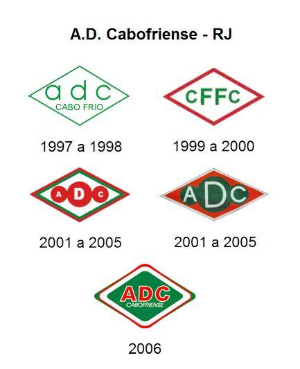 A.D. Cabofriense - RJ