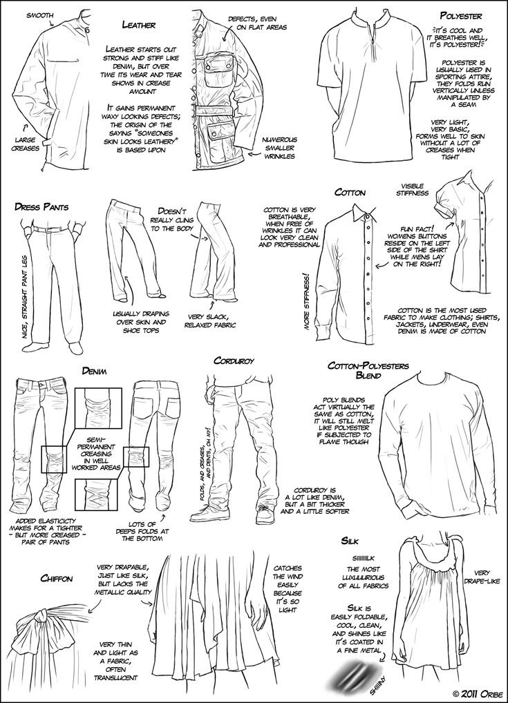 Comic Art Reference – Fabric, This comic art reference shows how different types of fabrics hang of the body.