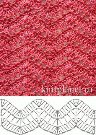 Gráfico agradável padrão pouco para um lacey aberto Chevron.  Encontrado via Pinterest.
