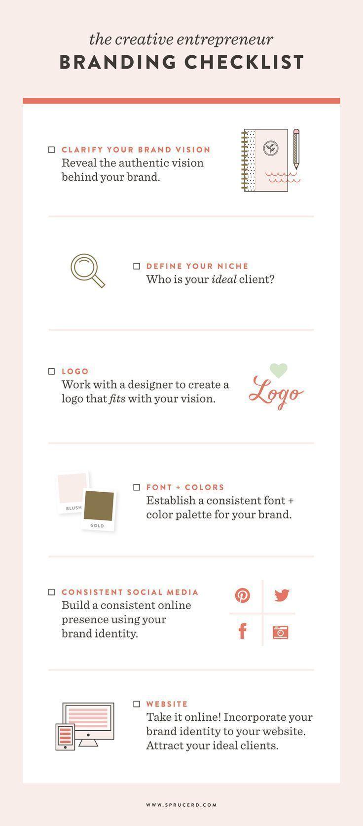 Lista de verificación de marcas de emprendedores creativos Hoy, quería ofrecer un che …   – event-planing