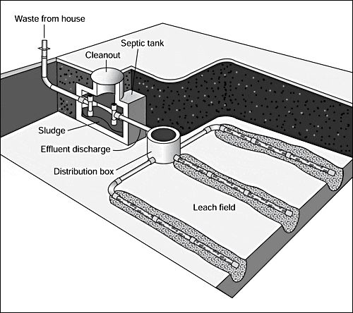 103 best images about septic systems on pinterest for Septic tank designs
