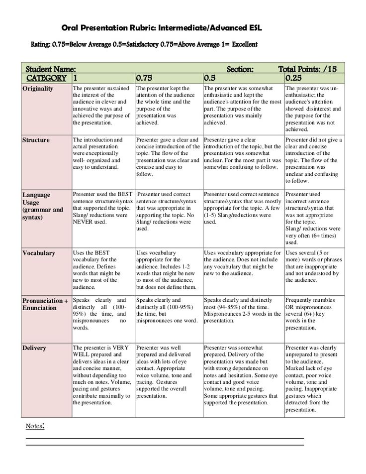best rubric for presentation images rubrics  related image
