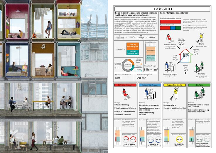 INTERNATIONAL ARCHITECTURE COMPETITION HONG KONG PIXEL HOMES
