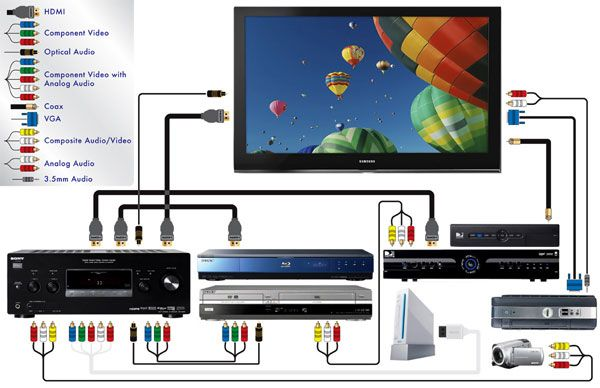 Pinterest Home Entertainment Wiring - DIY Enthusiasts Wiring Diagrams •
