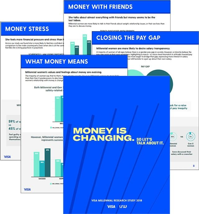 Illustraton Of Pages From The Money Is Changing Whitepaper What Money Means Closing The Pay Gap Money With Friends Money Stress Money Whitepaper Change