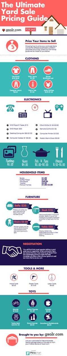 The Ultimate Yard Sale Pricing Guide – Garage Sale Blog
