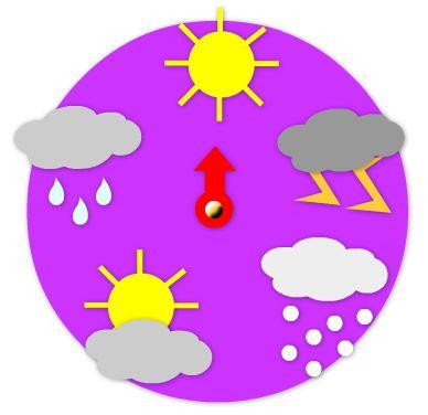 Station météo à découper
