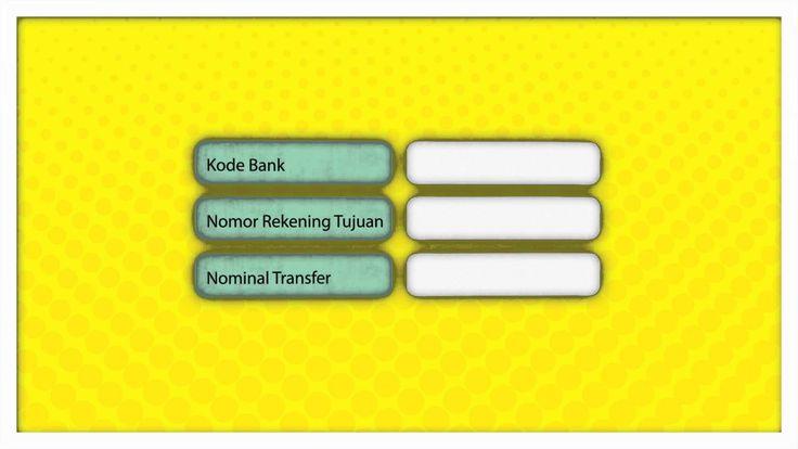 Tutorial Isi Ulang Mandiri e-cash Lewat Transfer Bank www.mandiriecash.co.id