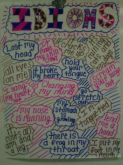 Idioms. What a fun anchor chart!