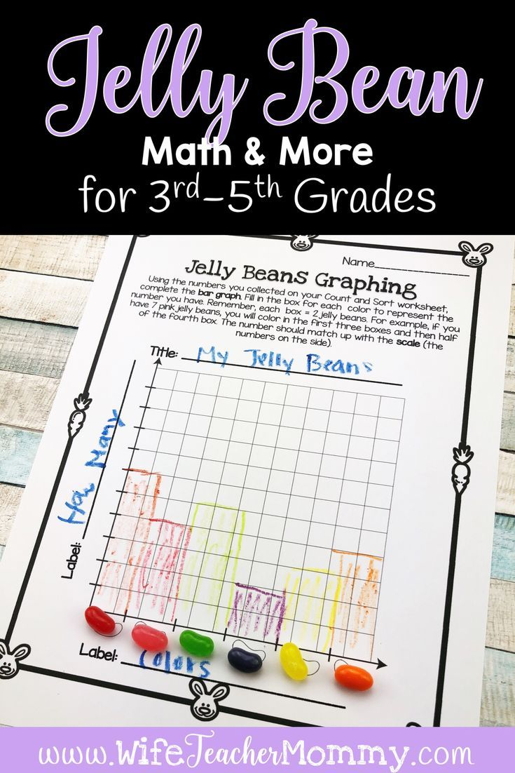 Easter Jelly Bean Math More For 3rd 4th 5th Grades Language Arts Jelly Bean Math Spring Math Activities Math