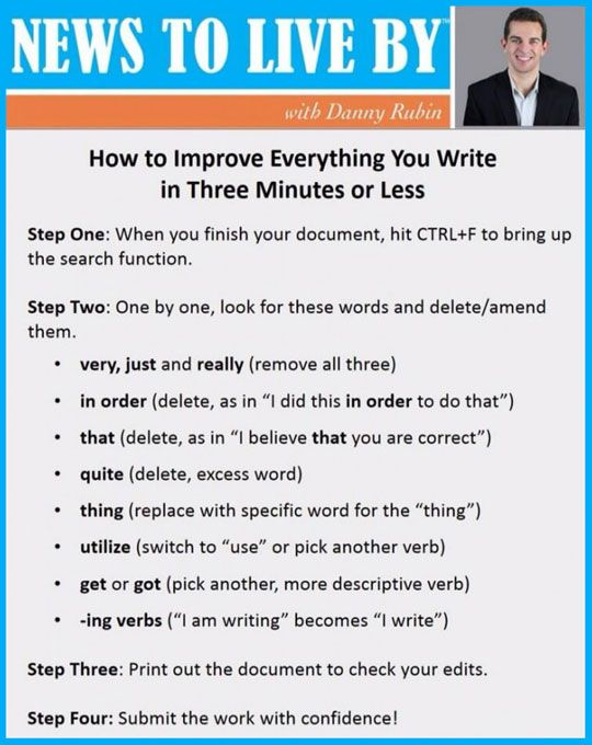 Improve your writing in three minutes or less.