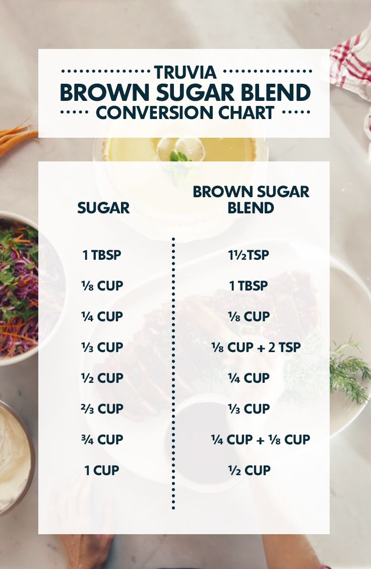 Less really is more. Did you know you can swap our Brown Sugar Blend for brown sugar in your baking and cooking to easily reduce your calories and sugar intake? A little bit of Truvia Natural Sweetener goes a long way!