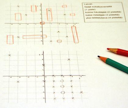 (3.-5.lk) Laivanupotus koordinaatistossa « OuLUMA – Pohjois-Suomen LUMA-toiminnan foorumi - Tässä laivanupotuspelissä laivat sijoitetaan tavallisesta pelistä poiketen koordinaatiston pisteisiin. Pelin avulla voidaan harjoitella koordinaatiston käyttöä helposti ja hauskasti.