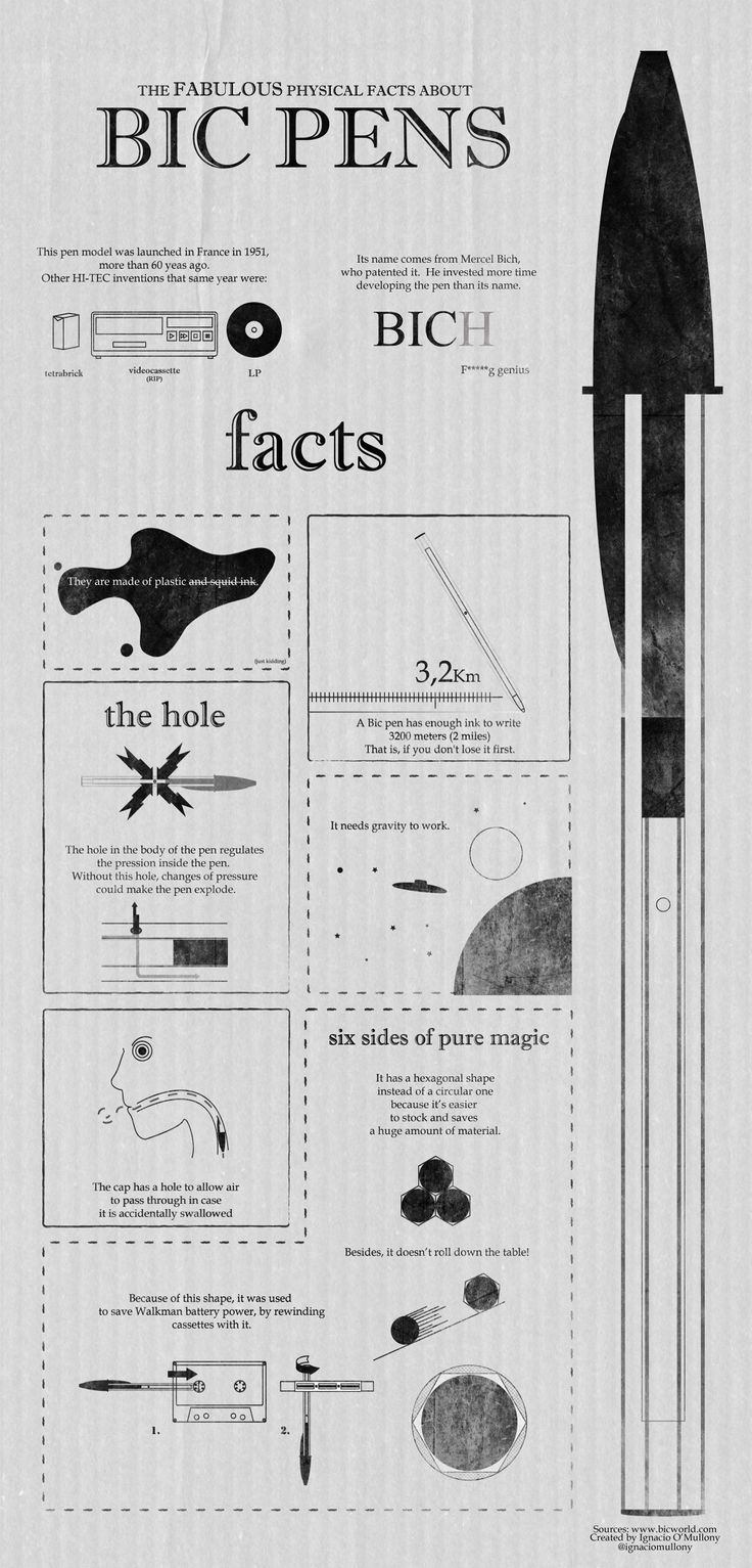 The fabulous physical facts about Bic pens